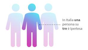 In Italia una persona su tre è ipertesa